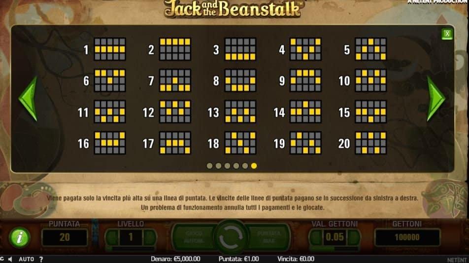 Per vincere a Jack and the Beanstalk i simboli sulle linee vincenti devono comparire nella giusta combinazione