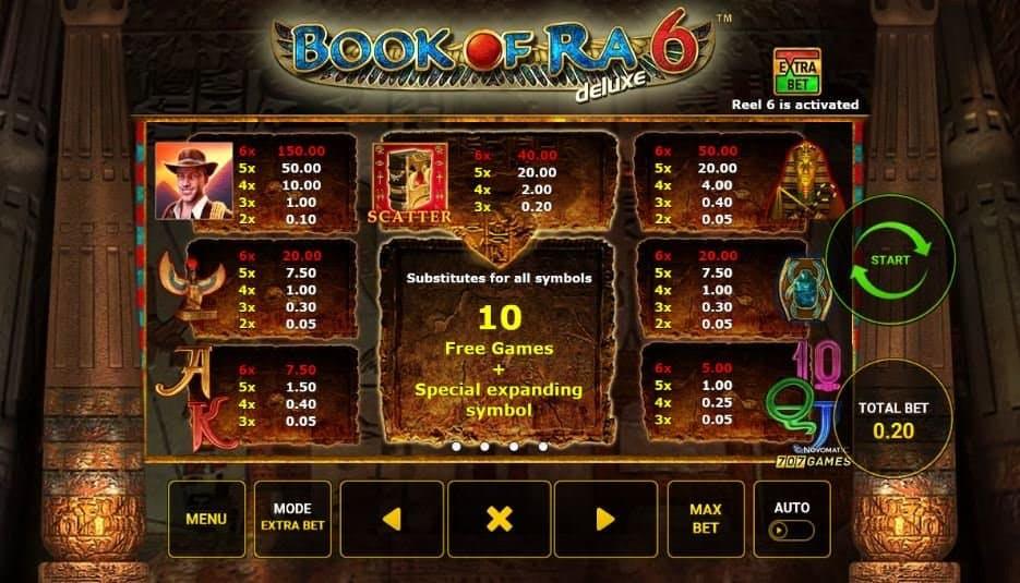 Tabella dei pagamenti della slot Book of Ra 6 Deluxe