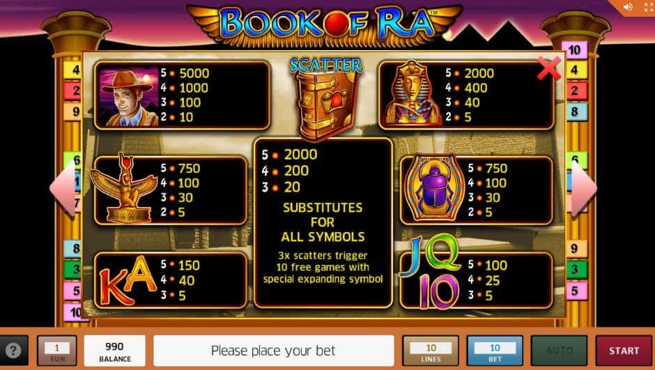 Tabella dei pagamenti della slot Book of Ra