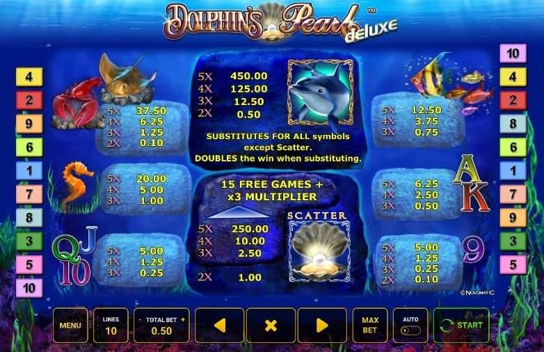 Tabella dei pagamenti della slot Dolphin Pearl Deluxe