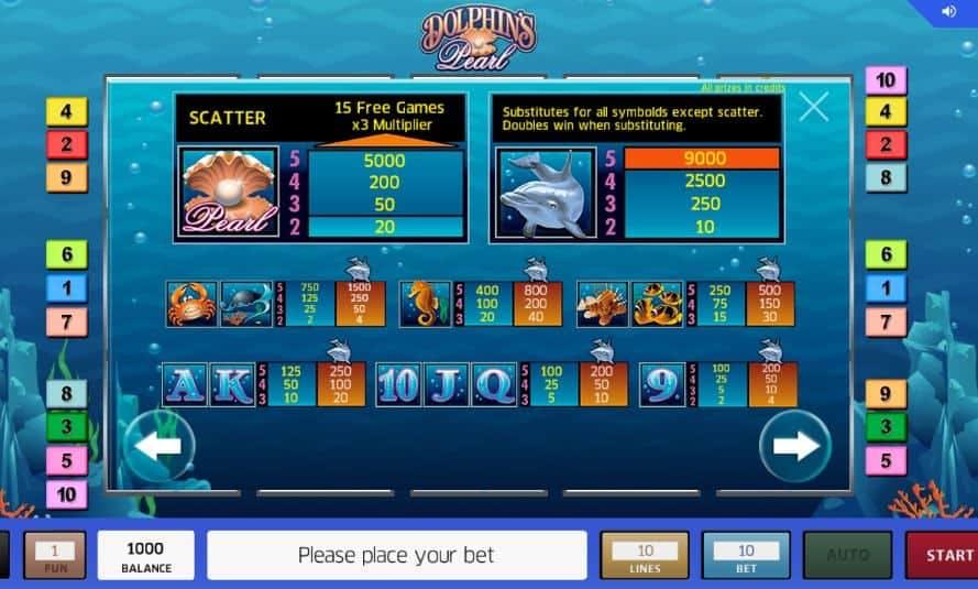 Tabella dei pagamenti della slot Dolphins Pearl