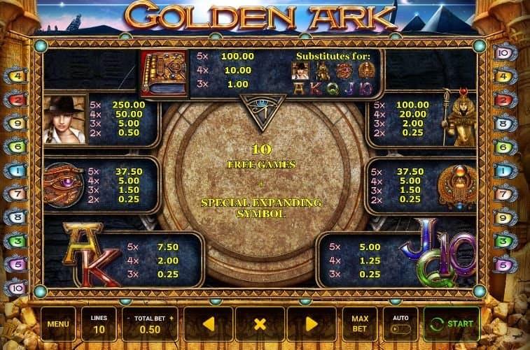 Tabella dei pagamenti della slot Golden Ark