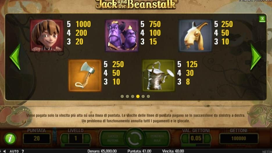 Tabella dei pagamenti della slot Jack and the Beanstalk