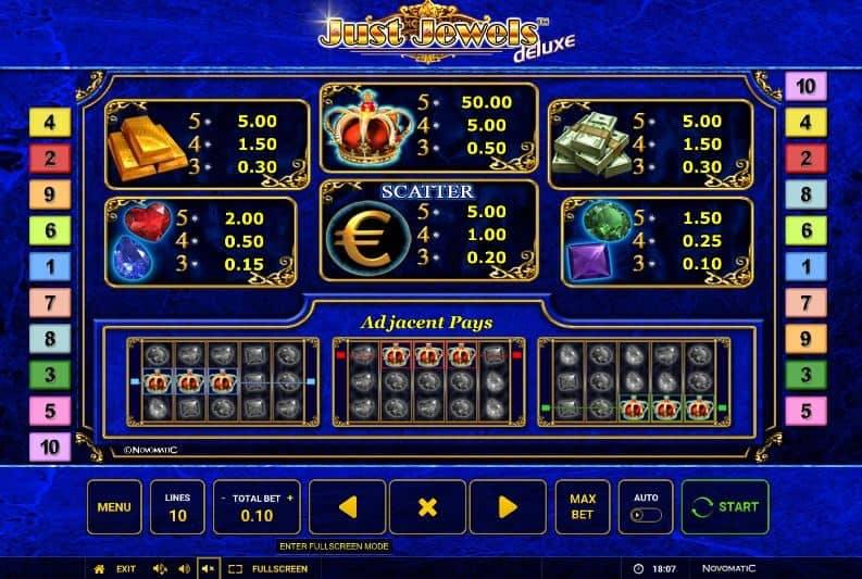 Tabella dei pagamenti della slot Just Jewels Deluxe