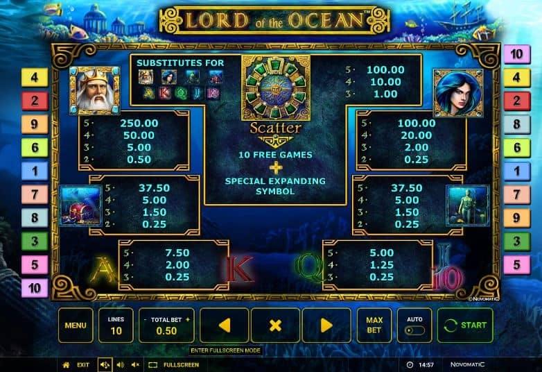 Tabella dei pagamenti della slot Lord of the Ocean