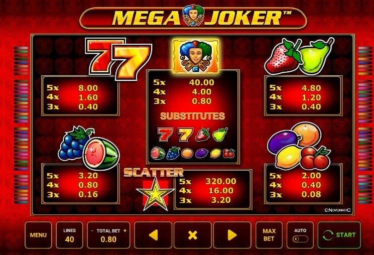 Tabella dei pagamenti della slot Mega Joker