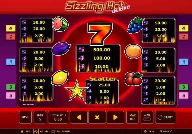 Tabella dei pagamenti della slot Sizzling Hot Deluxe