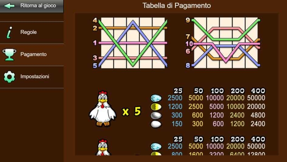 Per vincere a 4 Fowl Play i simboli sulle linee vincenti devono comparire nella giusta combinazione