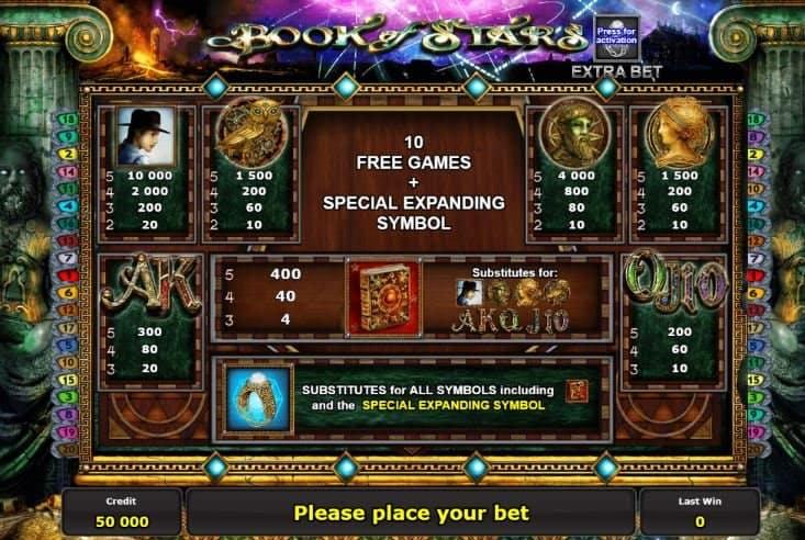 Tabella dei pagamenti della slot Book of Stars