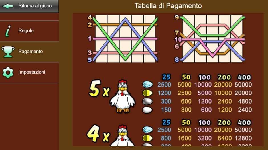 Per vincere a Fowl Play Gold i simboli sulle linee vincenti devono comparire nella giusta combinazione