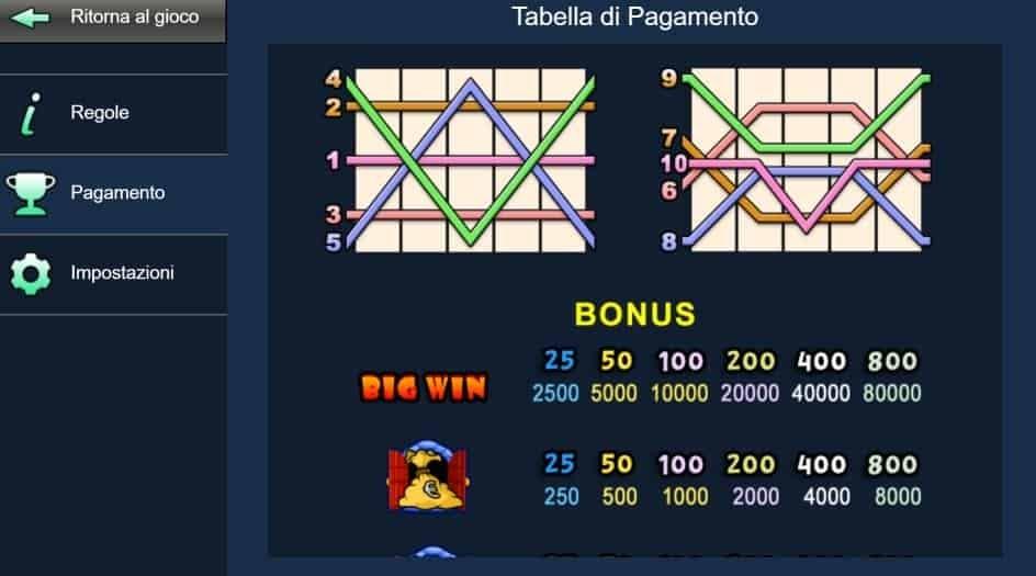 Per vincere a Haunted House i simboli sulle linee vincenti devono comparire nella giusta combinazione