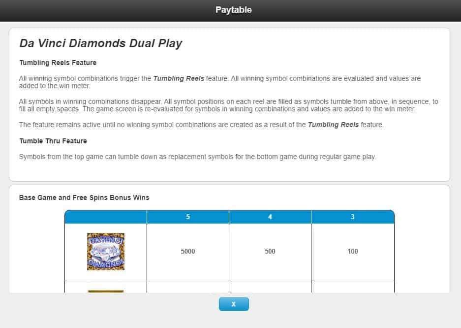 Tabella dei pagamenti della slot Da Vinci Diamonds Dual Play