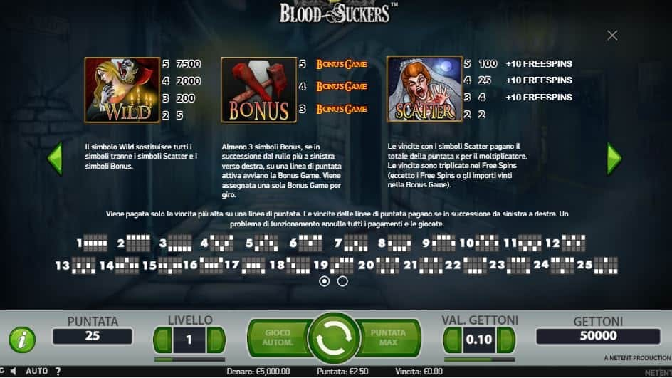 Tabella dei pagamenti della slot Blood Suckers