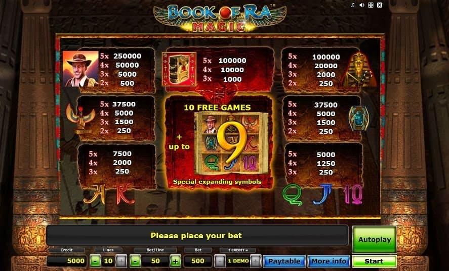 Tabella dei pagamenti della slot Book of Ra Magic