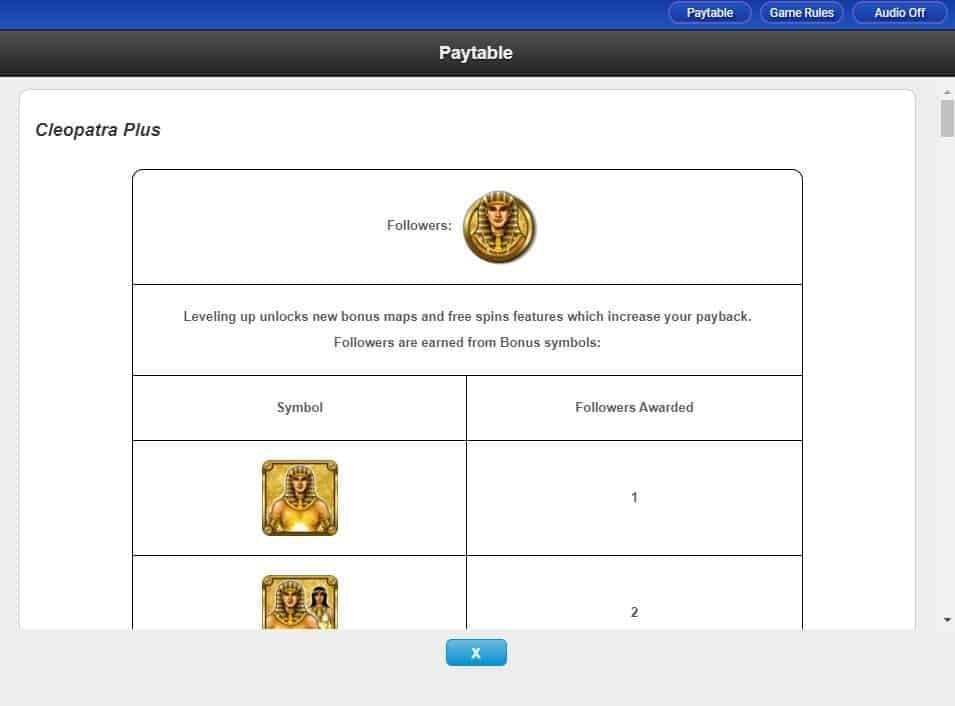 Tabella dei pagamenti della slot Cleopatra Plus
