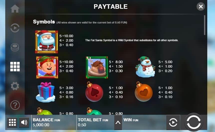 Tabella dei pagamenti della slot Fat Santa