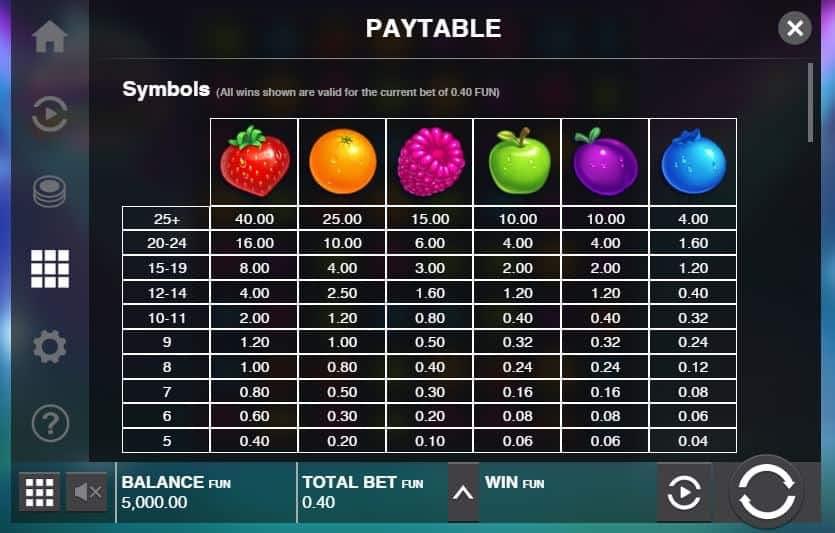 Tabella dei pagamenti della slot Jammin Jars