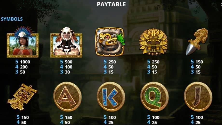 Tabella dei pagamenti della slot Mayan temple advance
