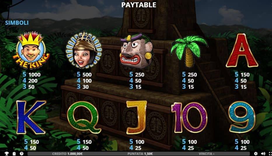 Tabella dei pagamenti della slot Mayan Temple Revenge