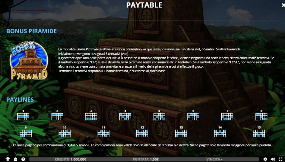 Per vincere a Mayan Temple Revenge i simboli sulle linee vincenti devono comparire nella giusta combinazione