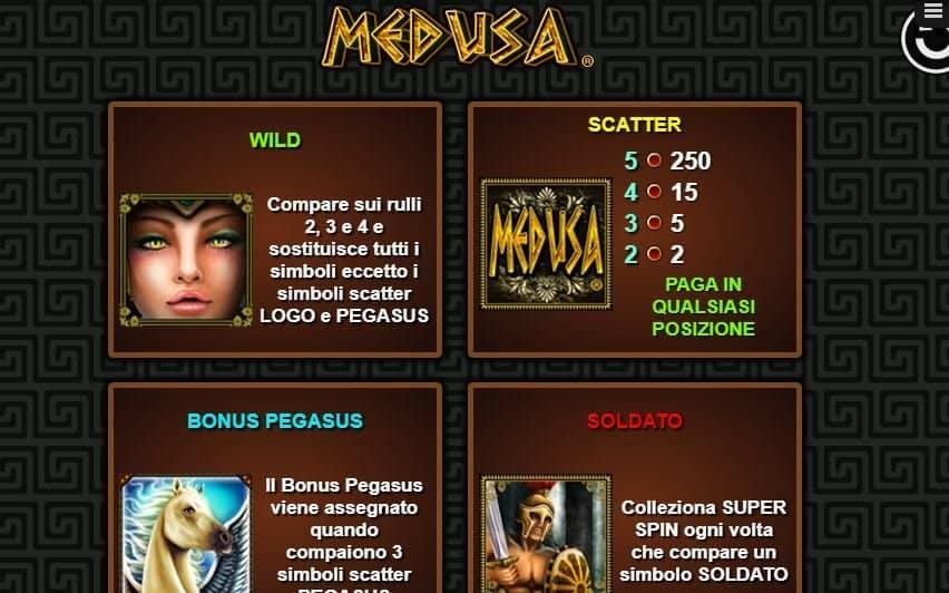 Tabella dei pagamenti della slot Medusa