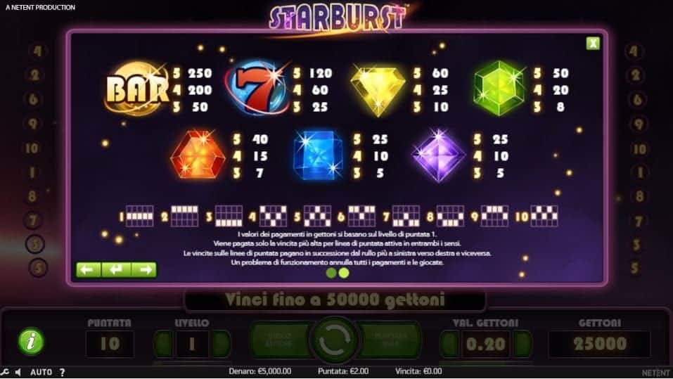 Per vincere a Starburst i simboli sulle linee vincenti devono comparire nella giusta combinazione