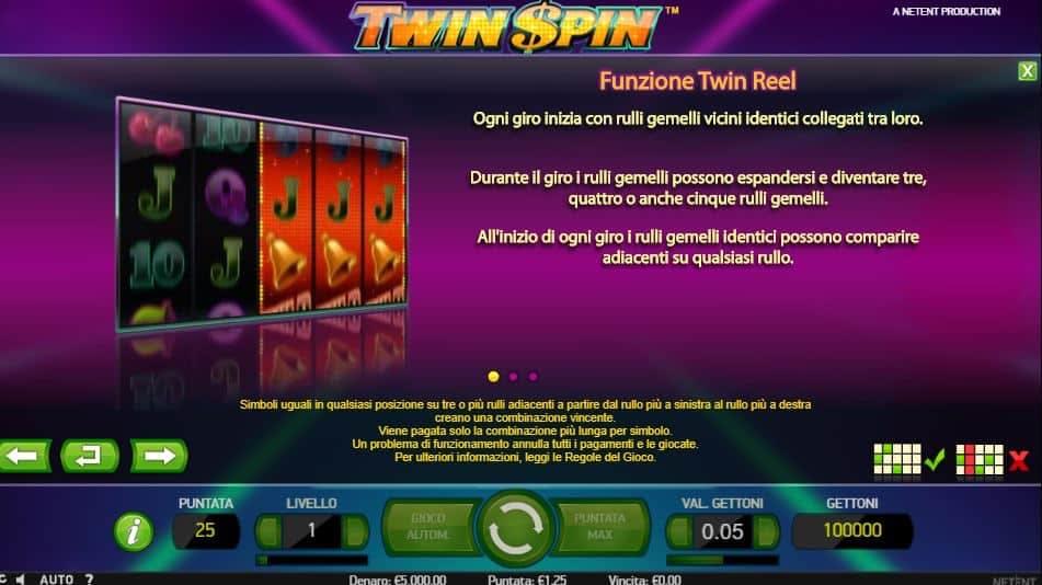 Tabella dei pagamenti della slot Twin Spin