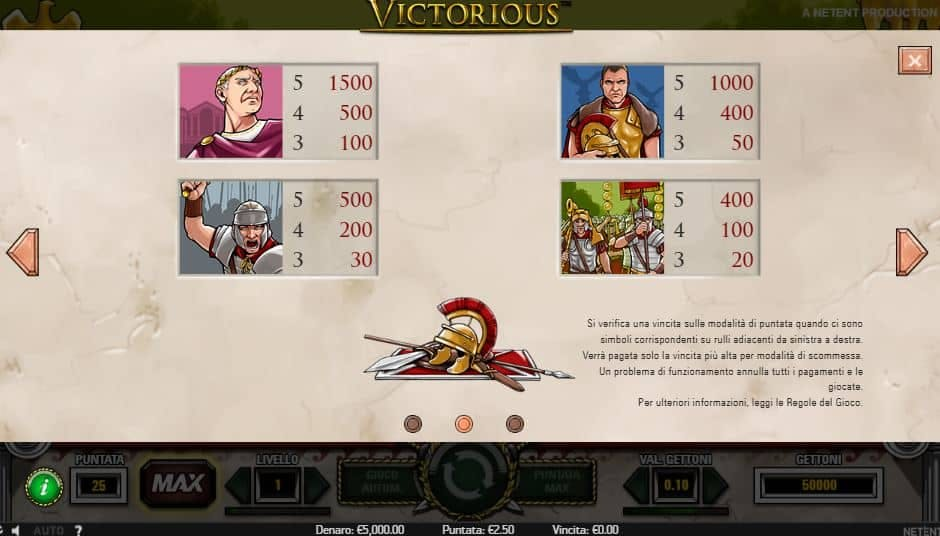 Tabella dei pagamenti della slot Victorious