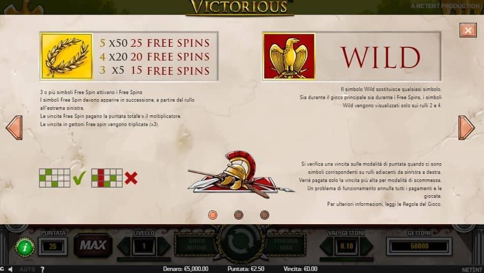Per vincere a Victorious i simboli sulle linee vincenti devono comparire nella giusta combinazione