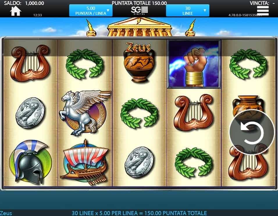 I simboli della slot online Zeus