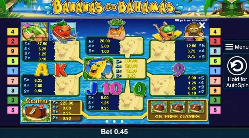 Tabella dei pagamenti della slot Bananas Go Bahamas