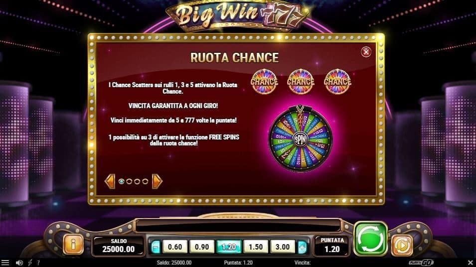 Tabella dei pagamenti della slot Big Win 777
