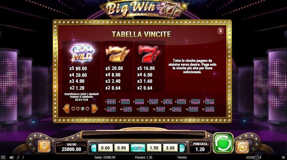 Per vincere a Big Win 777 i simboli sulle linee vincenti devono comparire nella giusta combinazione