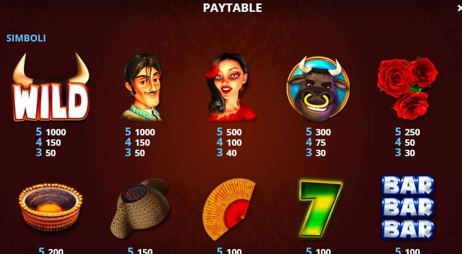 Tabella dei pagamenti della slot El Mata Toro