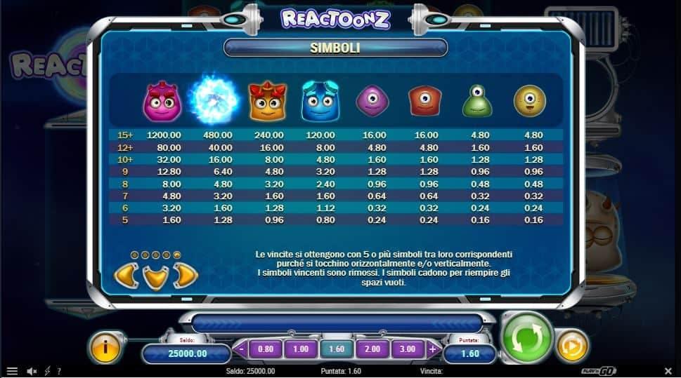 Per vincere a Reactoonz i simboli sulle linee vincenti devono comparire nella giusta combinazione