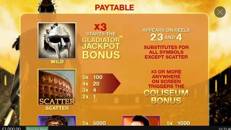 Tabella dei pagamenti della slot Gladiator