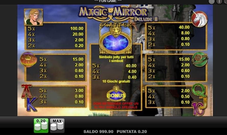Tabella dei pagamenti della slot Magic Mirror Deluxe 2