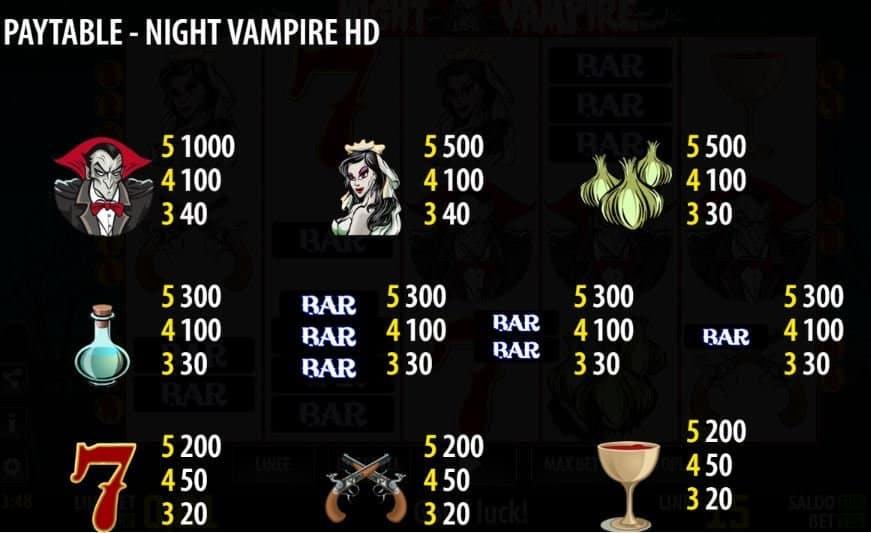 Tabella dei pagamenti della slot Night Vampire HD