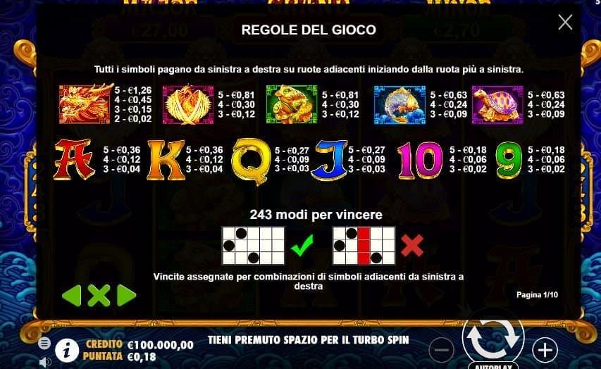 Tabella dei pagamenti della slot 5 Lions