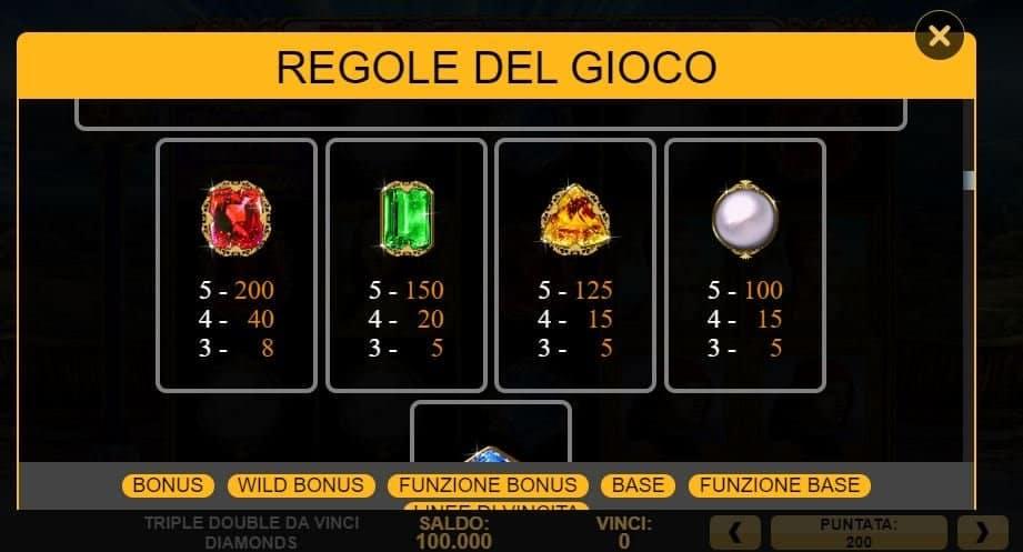 Tabella dei pagamenti della slot Triple Double Da Vinci Diamonds