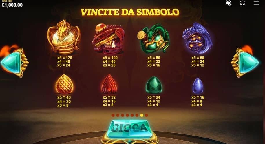 Tabella dei pagamenti della slot Dragons fire