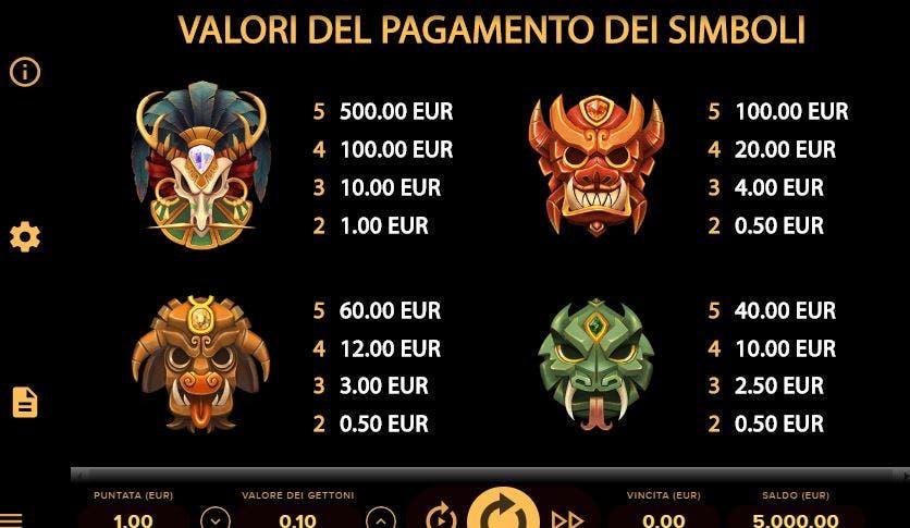 Tabella dei pagamenti della slot Rise of Maya
