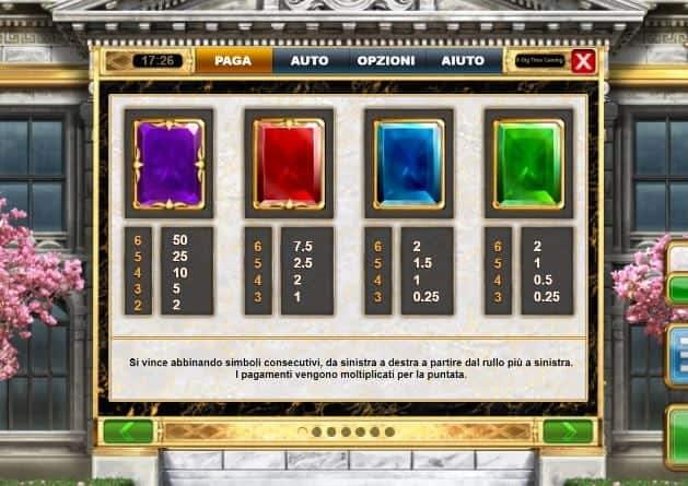 Tabella dei pagamenti della slot Royal Mint Megaways