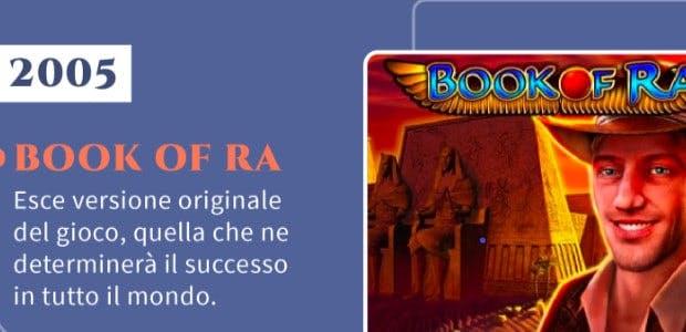 La storia e l'evoluzione della slot machine Book of Ra