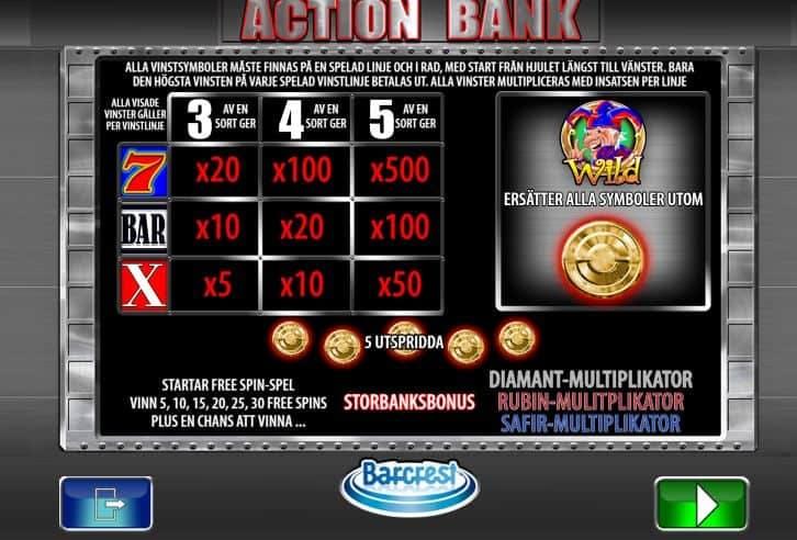 Tabella dei pagamenti della slot Action Bank