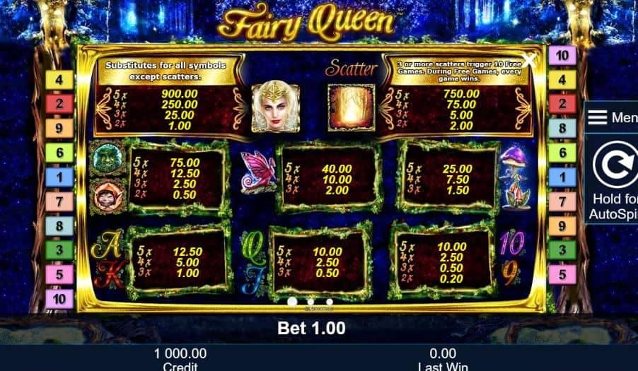 Tabella dei pagamenti della slot Fairy Queen