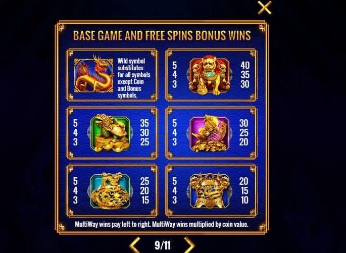 Tabella dei pagamenti della slot Fortune Coin