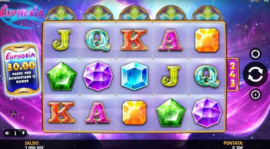 I simboli della slot online Euphoria