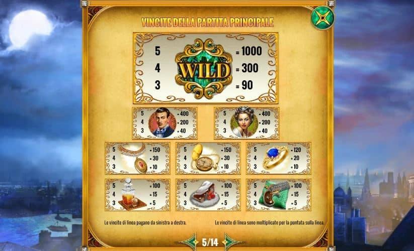Tabella dei pagamenti della slot Mystery Express