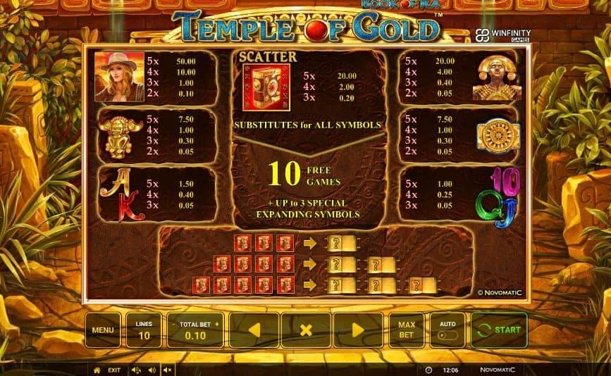 Tabella dei pagamenti della slot Book of Ra Temple of Gold